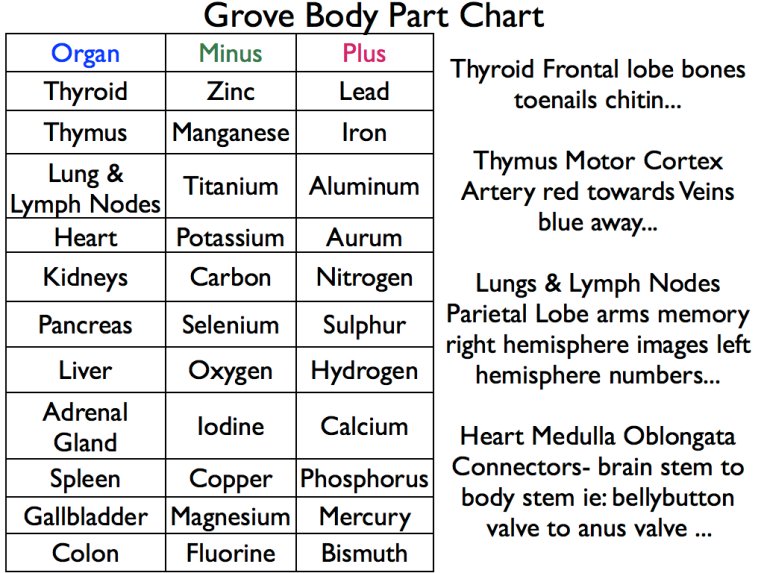 chart nephrology.001-001